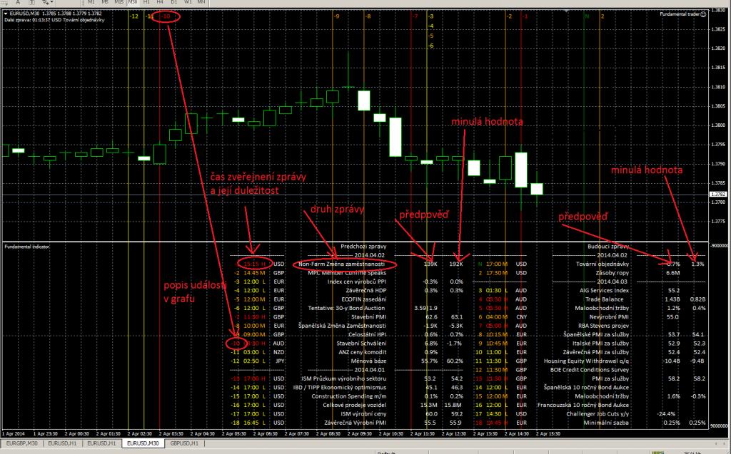 Ukázka obchodního nástroje Fundamental Trader.