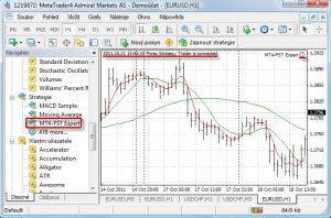 Z trading strategie backtesting