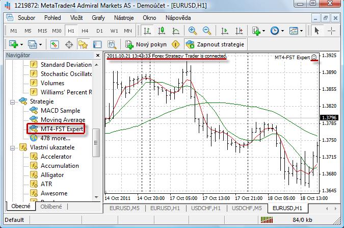 Zapnutí Forex Strategy Trader v Meta trader 4